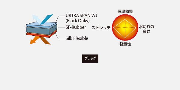 materials_ultraspan.jpg