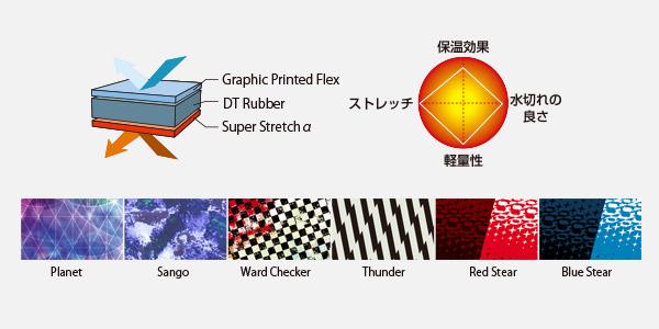 materials_gp_fflex.jpg