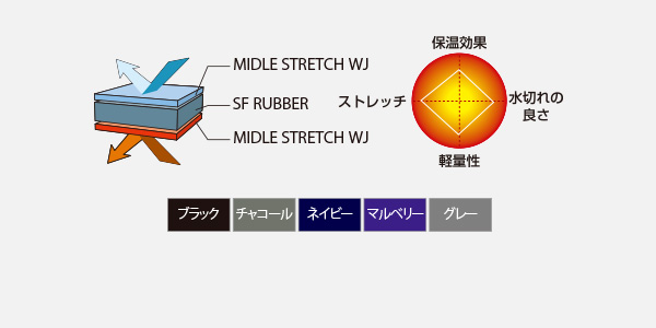 materials_ecostretch.jpg