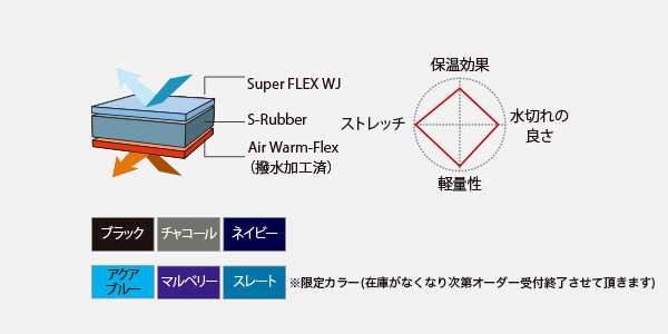 materials_awf.jpg