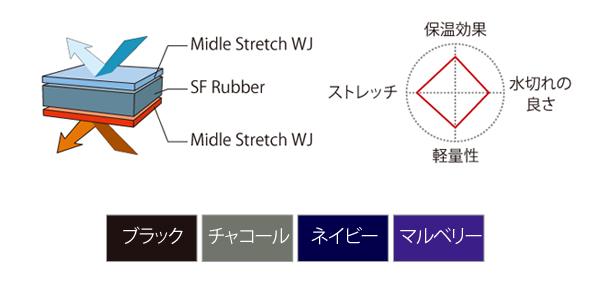 Eco-Stretch-(3mm、2mm、1mm).jpg