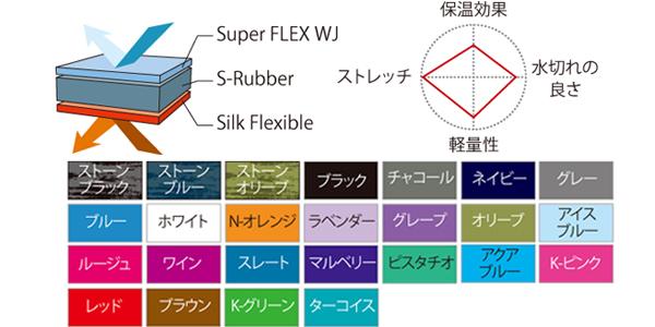 Super-Flex(3mm、2mm).jpg