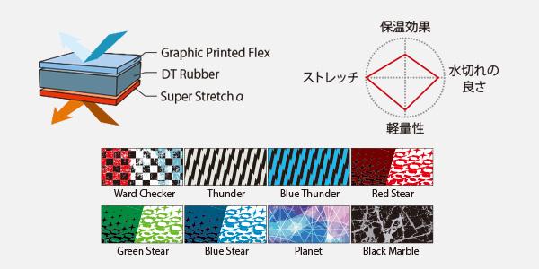 materials_gpf_flex.jpg