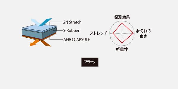materials_aero_capsule.jpg