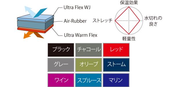 LUFTEX-(3mm、2mm).jpg