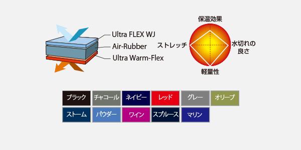 materials_luftex.jpg